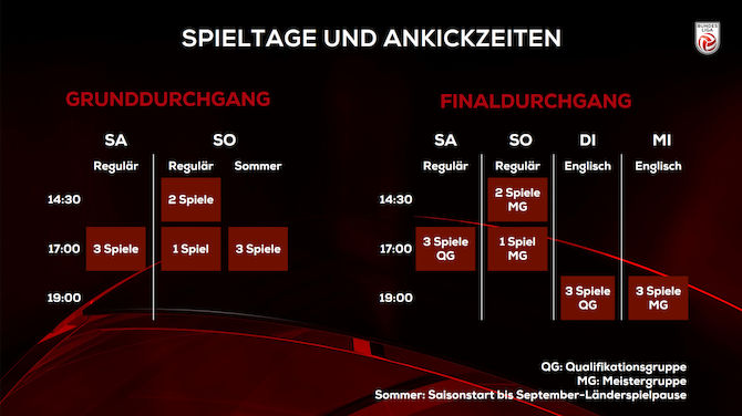 Bundesliga_Ankickzeiten-ab-2018_19_d91d9