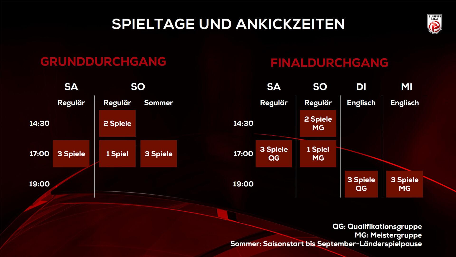 Bundesliga_Ankickzeiten-ab-2018_19_fe8fe